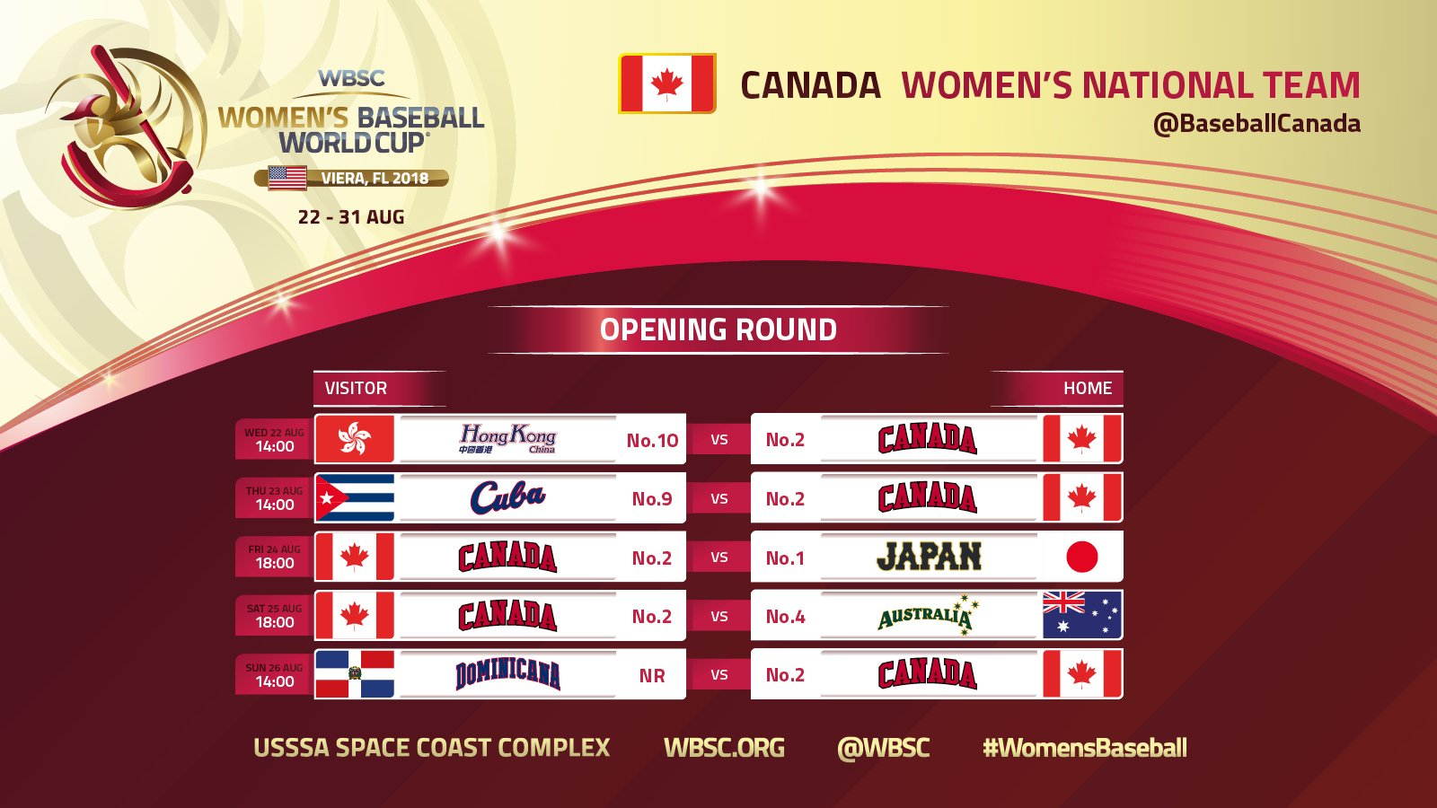 Schedule revealed for WBSC Women's Baseball World Cup