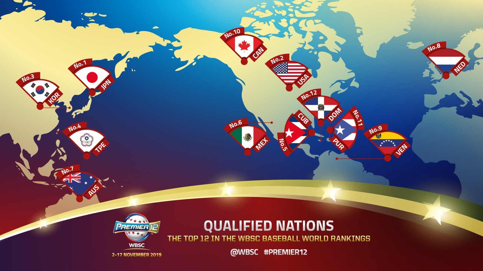 Canada qualifies for WBSC Premier 12