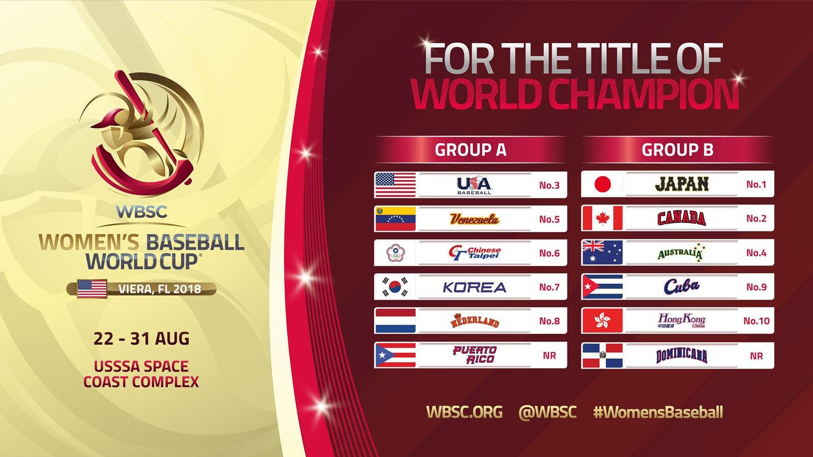 Groups revealed Women's Baseball World Cup