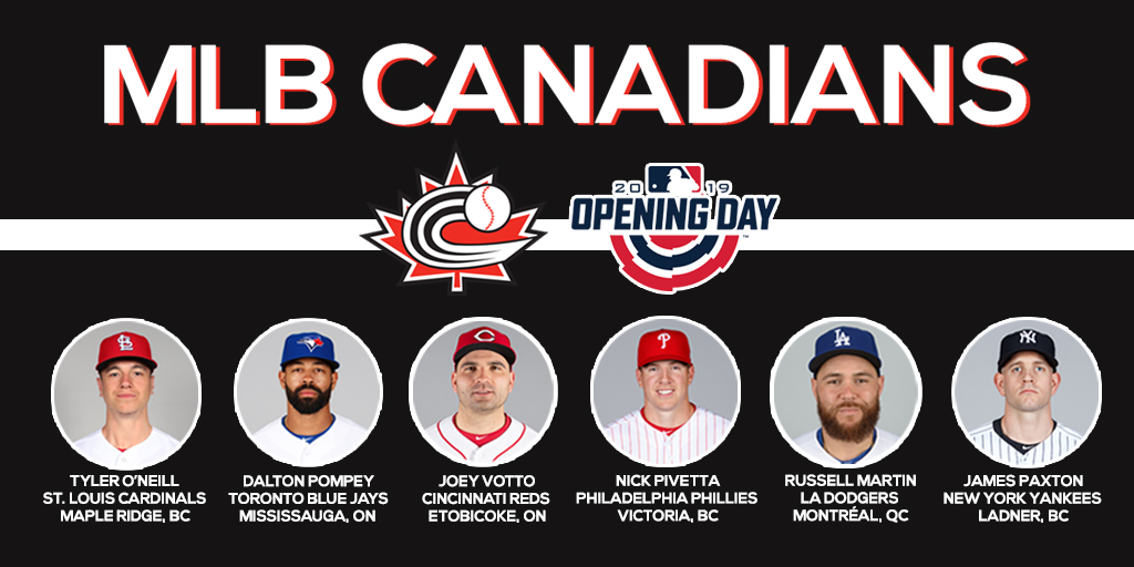 Six Canadians on Opening Day rosters