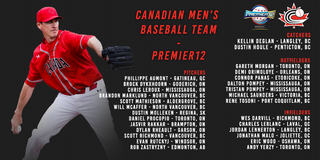 Baseball Canada reveals 2019 WBSC Premier12® roster