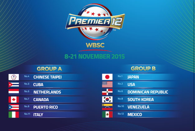 Premier 12: Canada in Group A with Chinese Taipei, Cuba, Netherlands, Puerto Rico and Italy