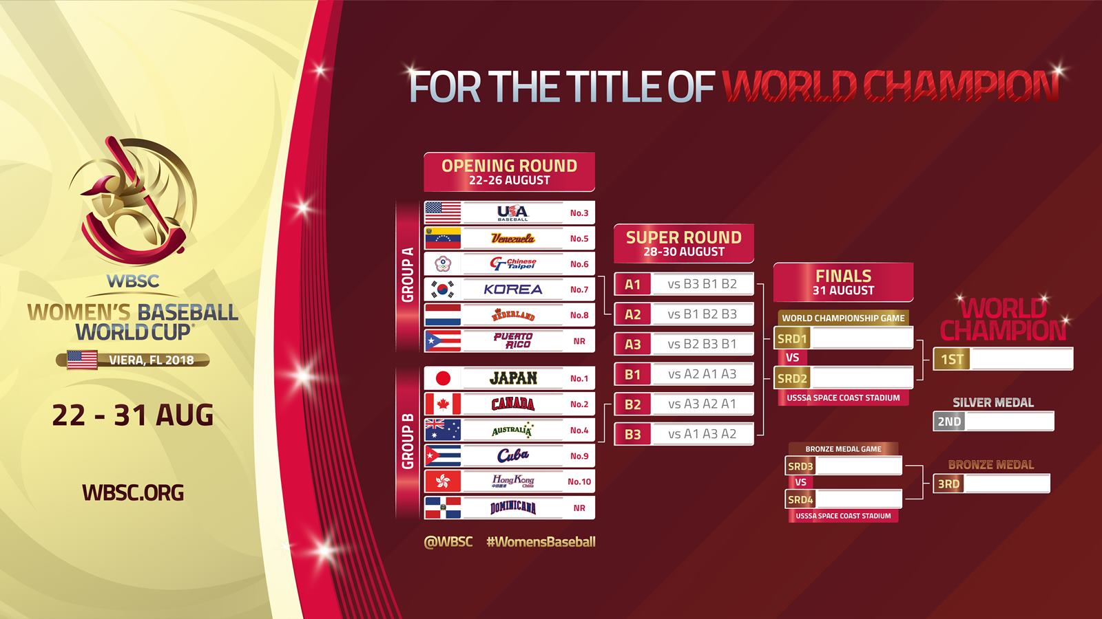 Watch all WBSC Women's Baseball World Cup games this August!