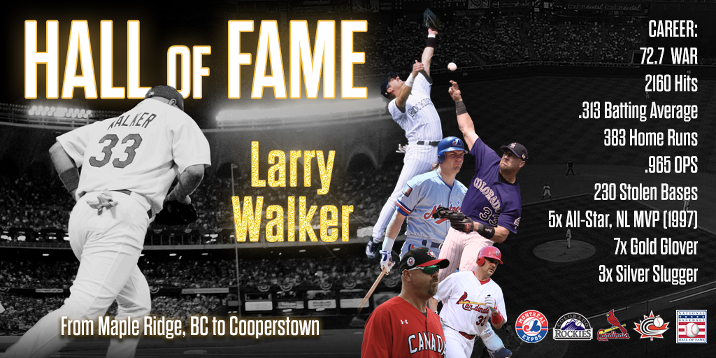 Larry Walked elected to Baseball Hall of Fame
